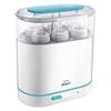 Sterilizator biberoane Carrefour – În cazul în care doriți sa cumparati online