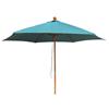 Umbrela exterior ikea – În cazul în care doriți sa cumparati online