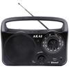 Oferte Radio Cu Bluetooth Lidl